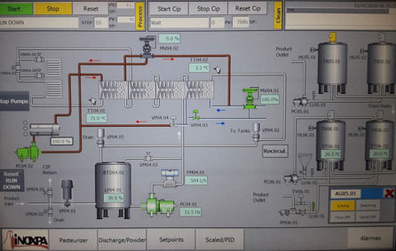 Équipements automatisés pour la fabrication de produits laitiers